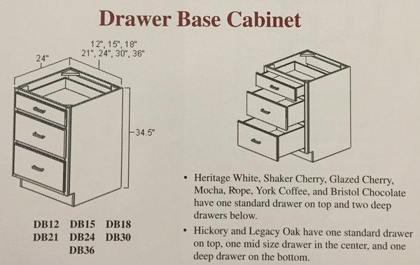 White Shaker Drawer base cabinet 36w x 24d x 34.5h