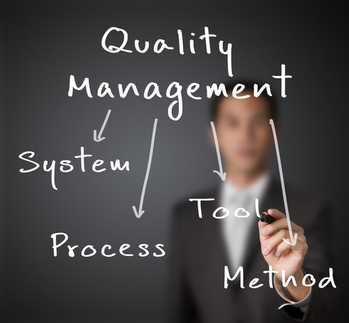 SAP Associate Quality Management Package -APKQM-