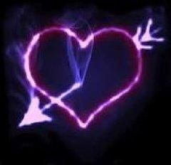Love Spell Lotion