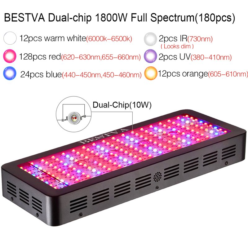 1800W LED Grow Light Full Spectrum 12 Band for Indoor Plants ...