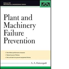 ISA-115921 Plant and Machinery Failure Prevention