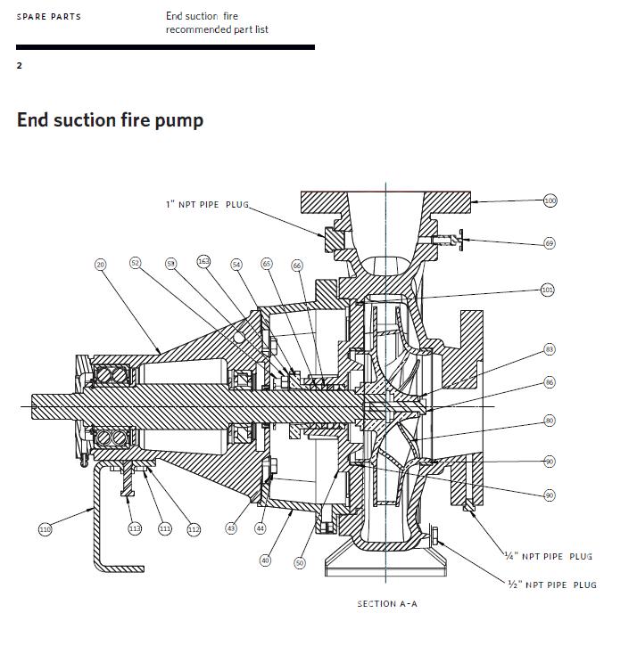 4030 ES | Armstrong Pump Parts