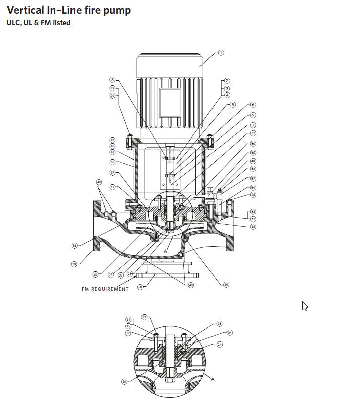 VIL Large 2x2 3x3 5x5 8x8 | Armstrong Pump Parts
