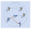 SSI Wi-Fi Interceptor