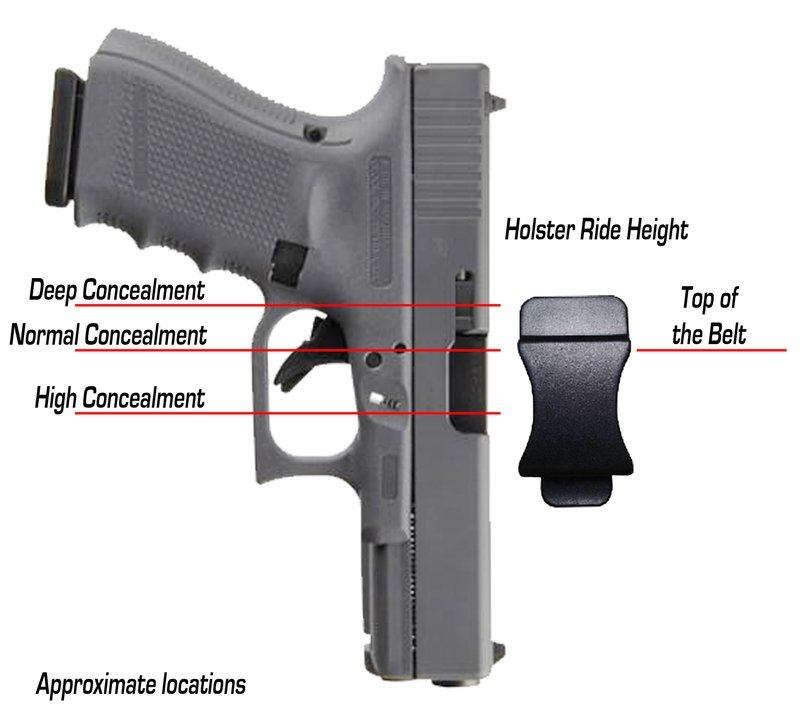 Holster Setup Info | Kydex Holsters for IWB or OWB Concealed Carry
