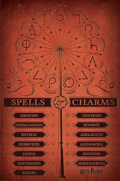 Spell Practice Poster
