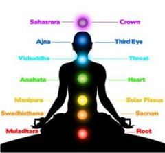 Chakra Synergies Set