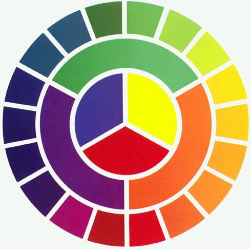 Decorators Color Wheel The Bakers Cupboard