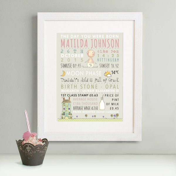 Personalised birth print the day you were born corkymandle negle Gallery