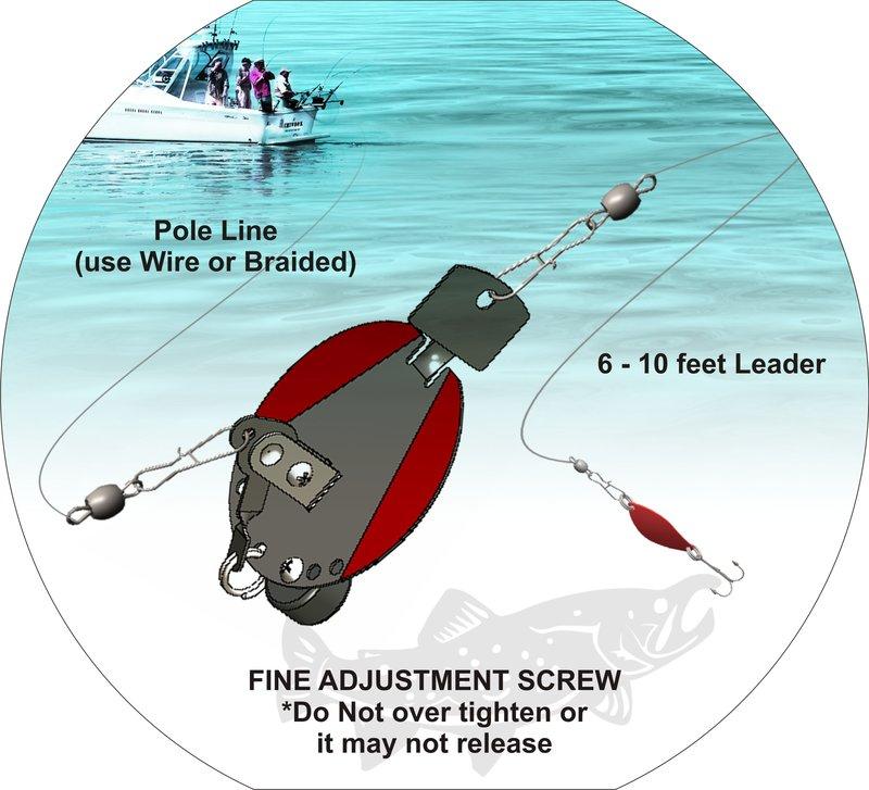 Depth Chart & Description   Troll Fishing Divers - Chinook Divers ...