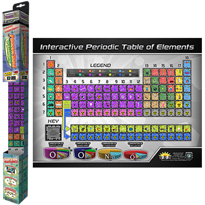 Popar periodic table of elements smart chart popar interactive popar periodic table of elements smart chart urtaz Gallery
