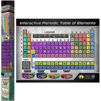 Popar periodic table of elements smart chart popar interactive popar periodic table of elements smart chart urtaz Choice Image