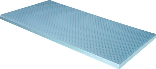 Guard Gel Foam Overlay - 14901