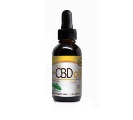 CBD Oil Plus Tincture 250mg