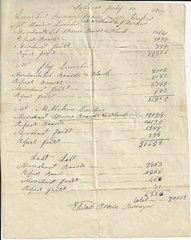 Early Salem Survey; Man Seeks Lumber for Winter Burning
