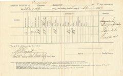 Civil War Colored Artillery, Abolitionist Signs Prisoner Ration Return