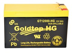 GT12080-HG - Premium Replacement Battery (3 Year Warranty) for PX12072  for Verizon FiOS