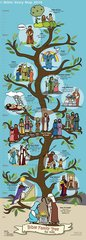 "Bible Family Tree and Timeline for Kids 14"" x 39"""