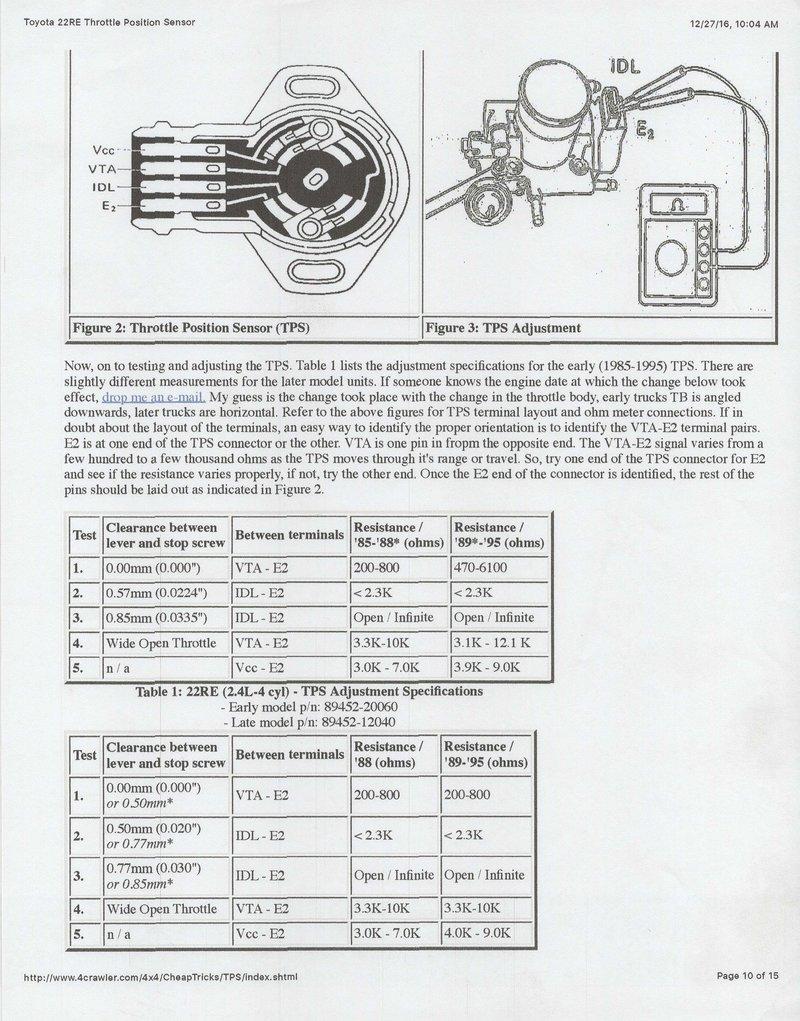 22RE Toyota Throttle Position Sensor Adjustment