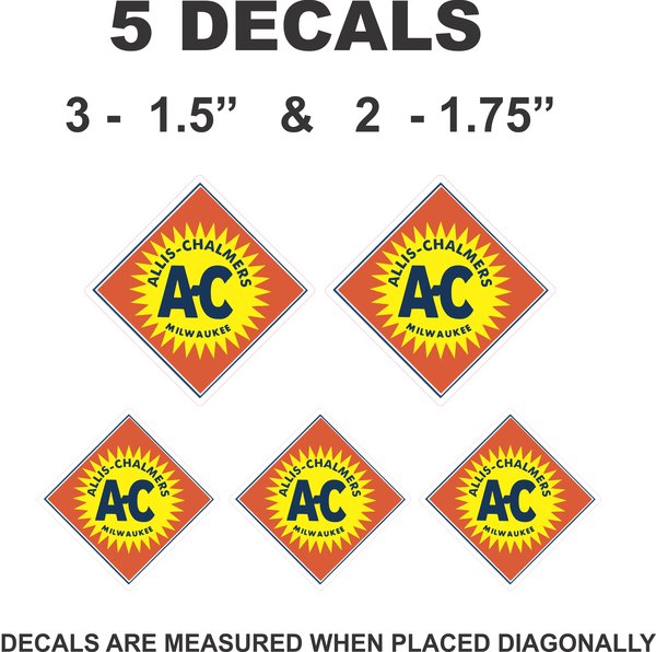 Allis Chalmers Decal Kits : Allis chalmers decals scale model dioramas and