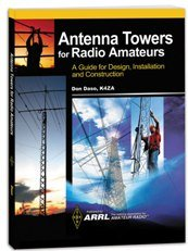 Antenna Towers For Radio Amateurs