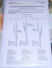 GTA 05-02-034 GRID-MAGNETIC AZIMUTH/AZIMUTH-BEARING CONVERSION CHART