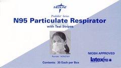 Adjustable Particulate Respirator Mask