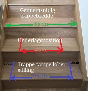 Sådan måles og markeres klar til din nye trappeløber tæppe