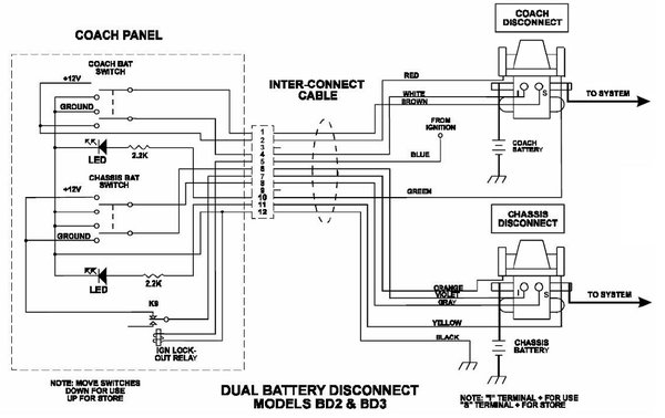 intellitec battery disconnect relay with fuses 01