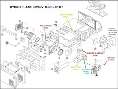 Atwood / HydroFlame Furnace Model 8520-IV Tune-Up Kit