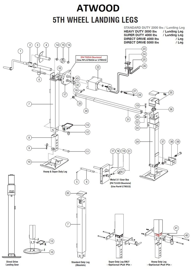 fleetwood rv landing gear wiring diagrams