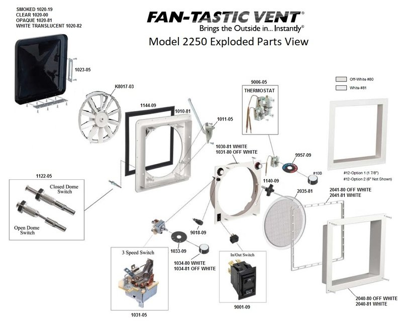 Fantastic Fan Repair Manual