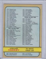 1972-73 O-Pee-Chee Hockey 3rd Series Checklist card #334 Error Unmarked