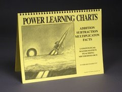 Professor B Math Power Learning WALL (2'x3') Charts - Call to check inventory