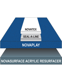 Novaplay Heavy Duty Surface
