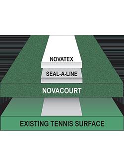 Novacourt Surface