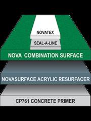 Nova Nova Surface Resurfacer (Gray Basecoat)