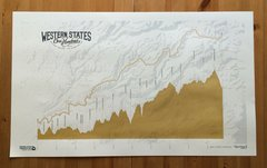 Western States Course Map